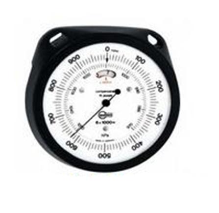 Buy Barometer