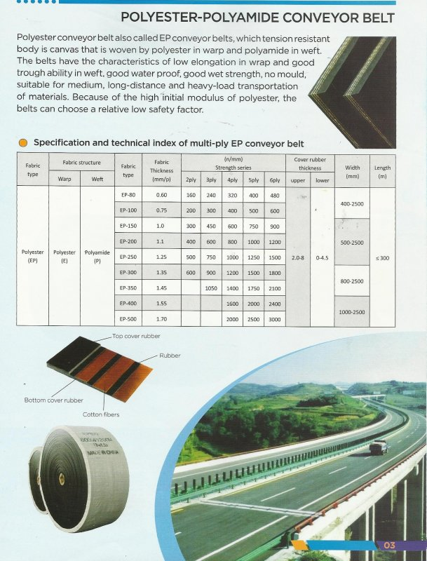 Buy Conveyor Belt