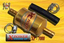 Car Ionizers