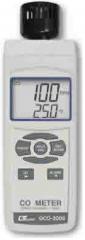 CO Meter