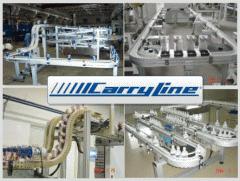 Carryline Conveyor System