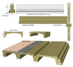 Plat Lantai ( Floor Plate)